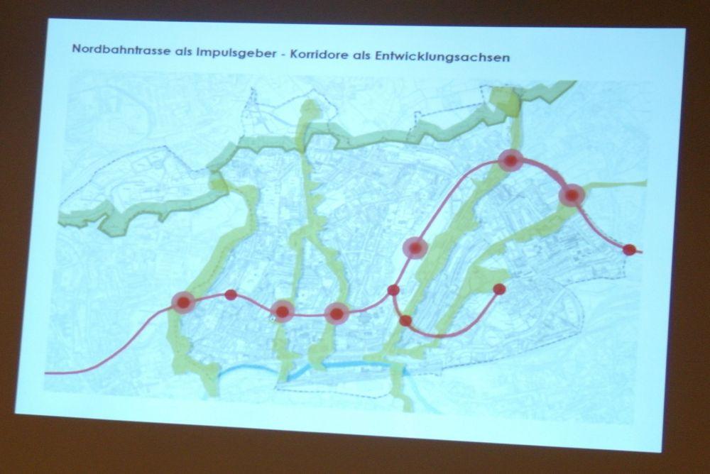 nordbahntrasse-korridore-als-entwicklungsachsen